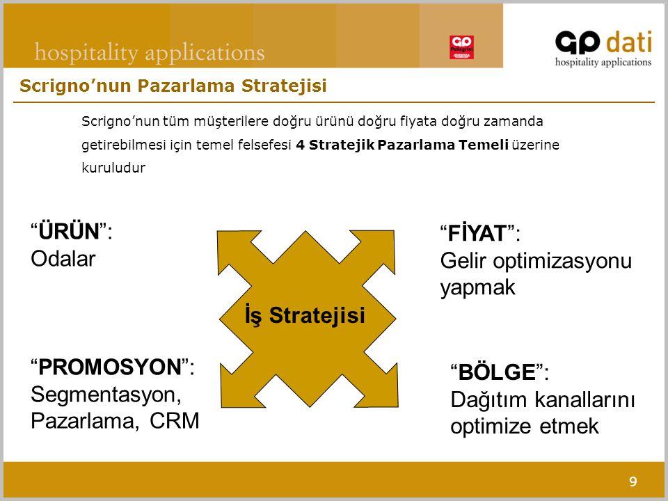 9 Scrigno'nun tüm müşterilere doğru ürünü doğru fiyata doğru zamanda getirebilmesi için temel felsefesi 4 Stratejik Pazarlama Temeli üzerine kuruludur