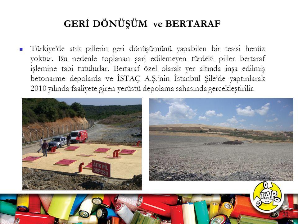 GERİ DÖNÜŞÜM ve BERTARAF Türkiye'de atık pillerin geri dönüşümünü yapabilen bir tesisi henüz yoktur.