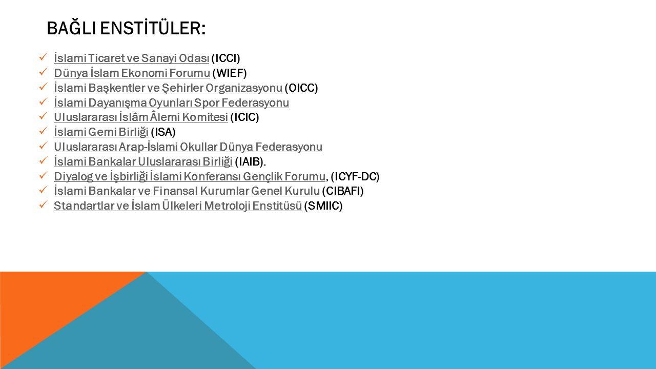 İslami Ticaret ve Sanayi Odası (ICCI) İslami Ticaret ve Sanayi Odası Dünya İslam Ekonomi Forumu (WIEF) Dünya İslam Ekonomi Forumu İslami Başkentler ve