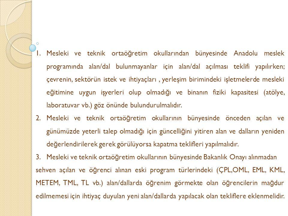 1.Mesleki ve teknik ortaö ğ retim okullarından bünyesinde Anadolu meslek programında alan/dal bulunmayanlar için alan/dal açılması teklifi yapılırken;
