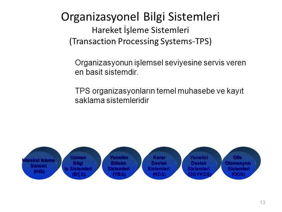Organizasyonel Bilgi Sistemleri Hareket İşleme Sistemleri (Transaction Processing Systems-TPS) 13 KararDestekSistemleri (KDS) YoneticiDestekSistemleri