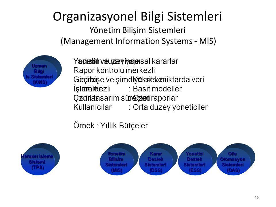 Organizasyonel Bilgi Sistemleri Yönetim Bilişim Sistemleri (Management Information Systems - MIS) 18 KararDestekSistemleri(DSS)YoneticiDestekSistemler