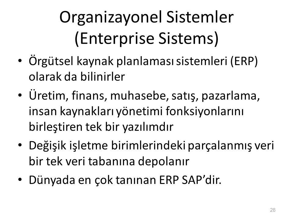 Organizayonel Sistemler (Enterprise Sistems) Örgütsel kaynak planlaması sistemleri (ERP) olarak da bilinirler Üretim, finans, muhasebe, satış, pazarla