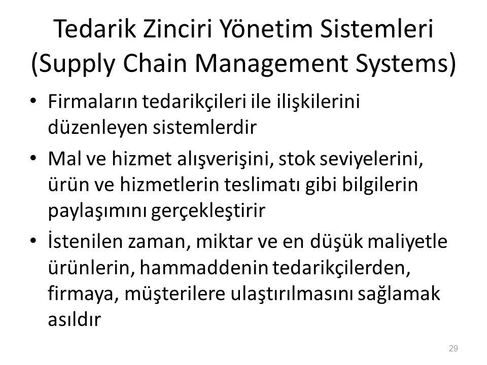 Tedarik Zinciri Yönetim Sistemleri (Supply Chain Management Systems) Firmaların tedarikçileri ile ilişkilerini düzenleyen sistemlerdir Mal ve hizmet a