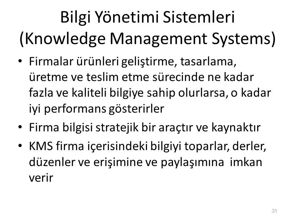 Bilgi Yönetimi Sistemleri (Knowledge Management Systems) Firmalar ürünleri geliştirme, tasarlama, üretme ve teslim etme sürecinde ne kadar fazla ve ka