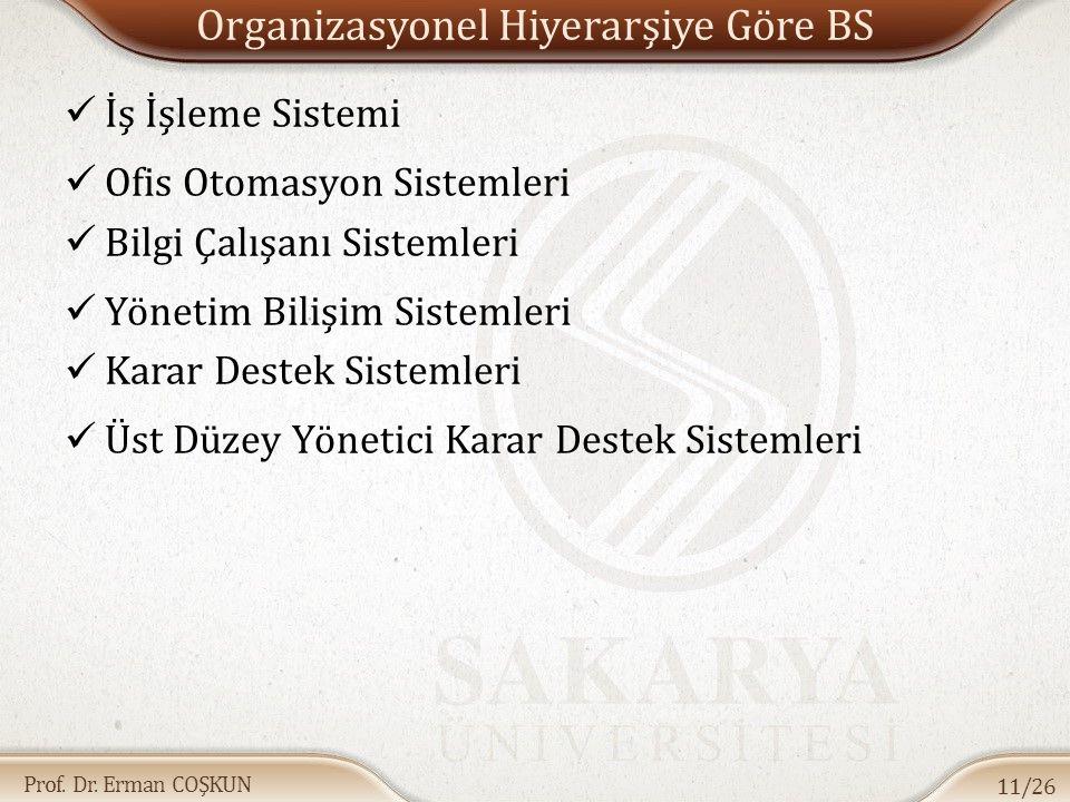 Prof. Dr. Erman COŞKUN Organizasyonel Hiyerarşiye Göre BS İş İşleme Sistemi Ofis Otomasyon Sistemleri Bilgi Çalışanı Sistemleri Yönetim Bilişim Sistem
