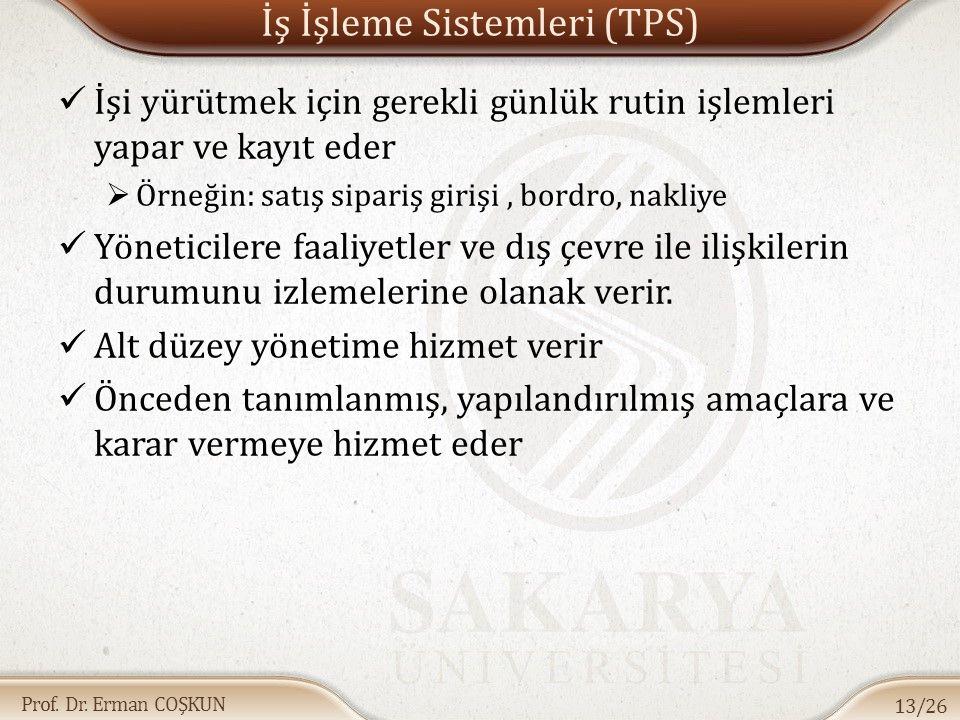 Prof. Dr. Erman COŞKUN İş İşleme Sistemleri (TPS) İşi yürütmek için gerekli günlük rutin işlemleri yapar ve kayıt eder  Örneğin: satış sipariş girişi