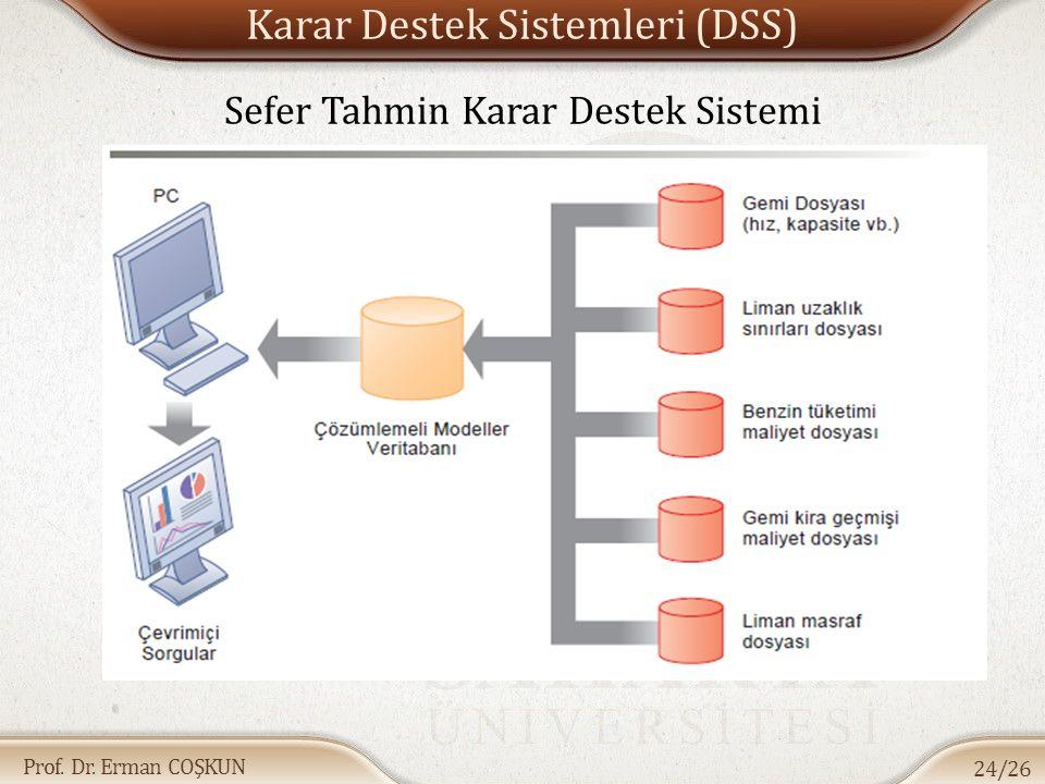 Prof. Dr. Erman COŞKUN Karar Destek Sistemleri (DSS) Sefer Tahmin Karar Destek Sistemi 24/26