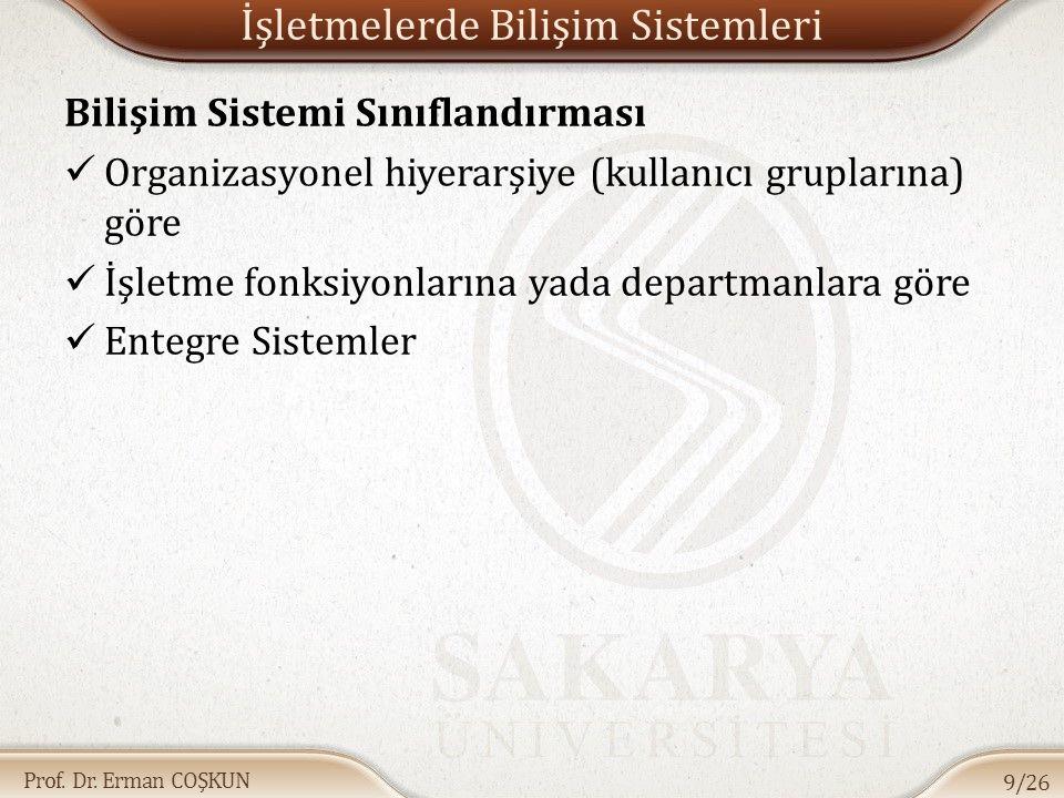 Prof. Dr. Erman COŞKUN İşletmelerde Bilişim Sistemleri Bilişim Sistemi Sınıflandırması Organizasyonel hiyerarşiye (kullanıcı gruplarına) göre İşletme
