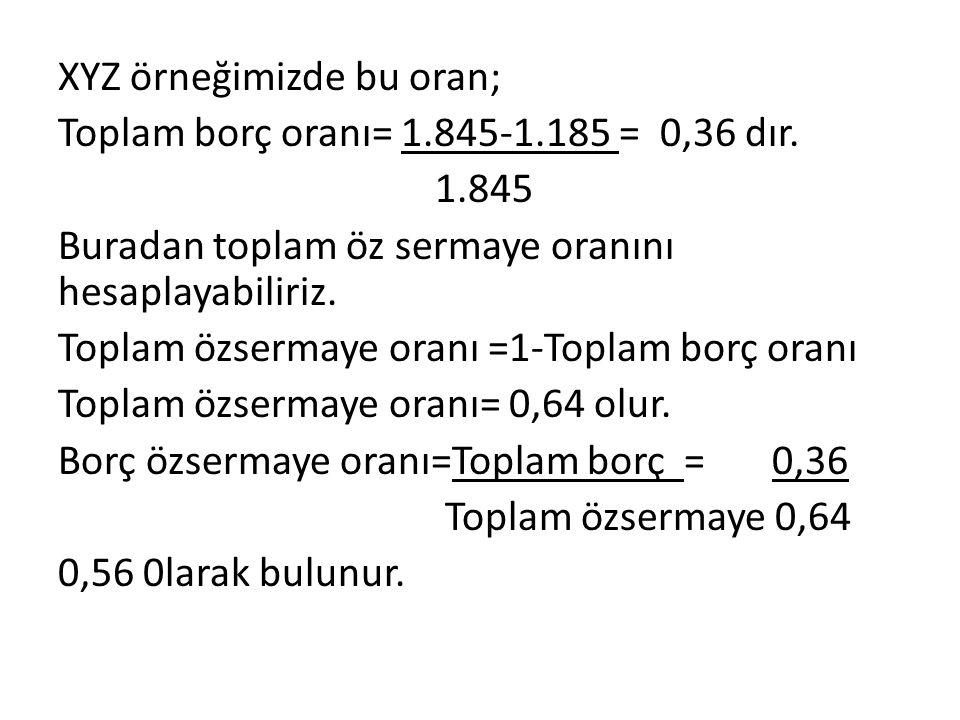 XYZ örneğimizde bu oran; Toplam borç oranı= 1.845-1.185 = 0,36 dır. 1.845 Buradan toplam öz sermaye oranını hesaplayabiliriz. Toplam özsermaye oranı =