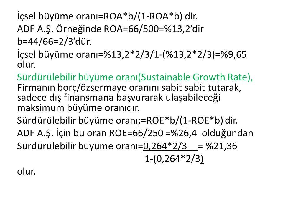 İçsel büyüme oranı=ROA*b/(1-ROA*b) dir. ADF A.Ş. Örneğinde ROA=66/500=%13,2'dir b=44/66=2/3'dür. İçsel büyüme oranı=%13,2*2/3/1-(%13,2*2/3)=%9,65 olur