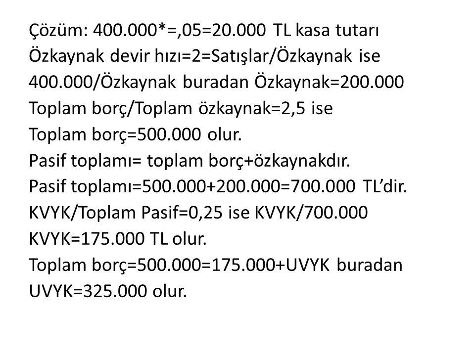 Çözüm: 400.000*=,05=20.000 TL kasa tutarı Özkaynak devir hızı=2=Satışlar/Özkaynak ise 400.000/Özkaynak buradan Özkaynak=200.000 Toplam borç/Toplam özk