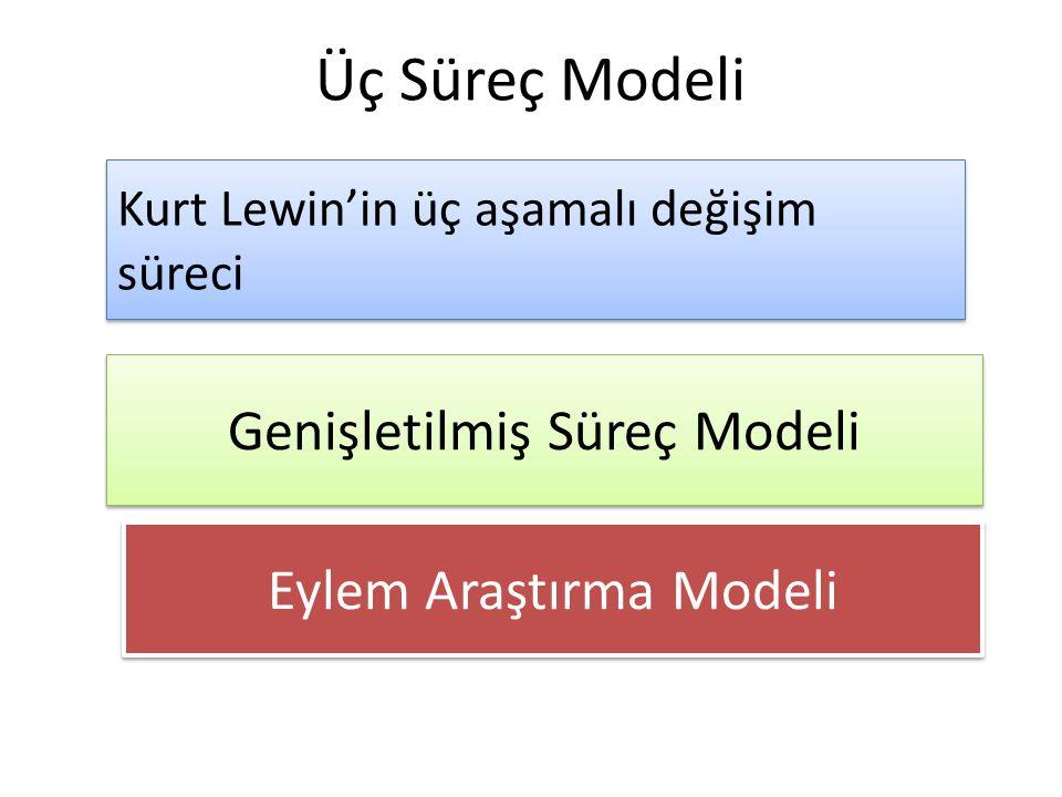 Üç Süreç Modeli Kurt Lewin'in üç aşamalı değişim süreci Genişletilmiş Süreç Modeli Eylem Araştırma Modeli