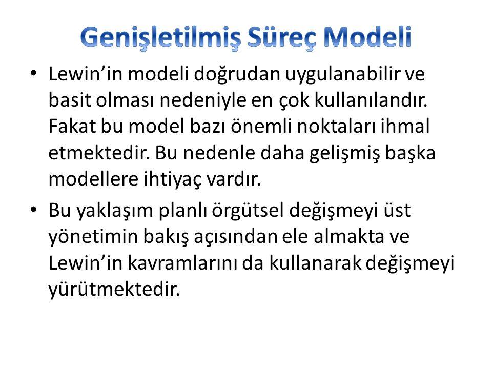 Lewin'in modeli doğrudan uygulanabilir ve basit olması nedeniyle en çok kullanılandır.