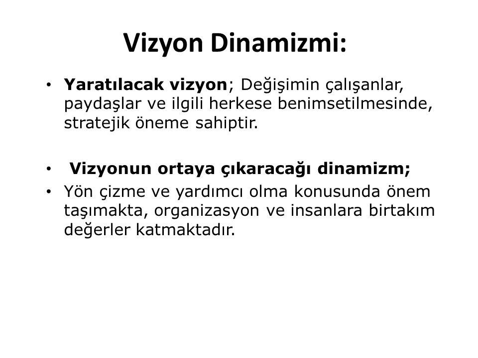 Vizyon Dinamizmi: Yaratılacak vizyon; Değişimin çalışanlar, paydaşlar ve ilgili herkese benimsetilmesinde, stratejik öneme sahiptir.