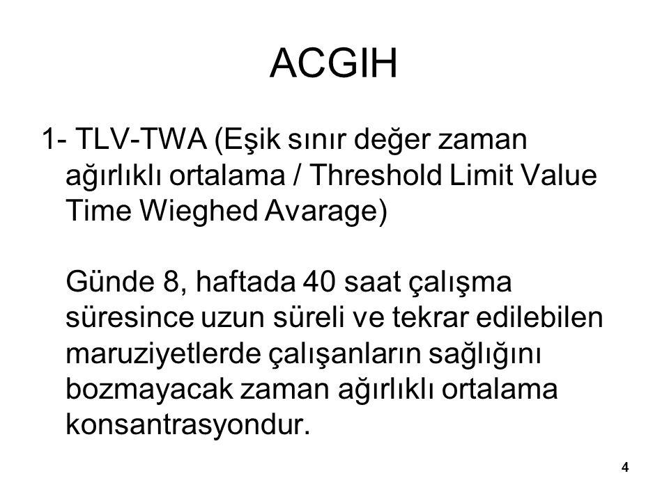 4 ACGIH 1- TLV-TWA (Eşik sınır değer zaman ağırlıklı ortalama / Threshold Limit Value Time Wieghed Avarage) Günde 8, haftada 40 saat çalışma süresince uzun süreli ve tekrar edilebilen maruziyetlerde çalışanların sağlığını bozmayacak zaman ağırlıklı ortalama konsantrasyondur.