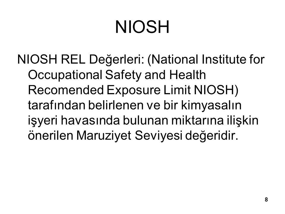 8 NIOSH NIOSH REL Değerleri: (National Institute for Occupational Safety and Health Recomended Exposure Limit NIOSH) tarafından belirlenen ve bir kimyasalın işyeri havasında bulunan miktarına ilişkin önerilen Maruziyet Seviyesi değeridir.