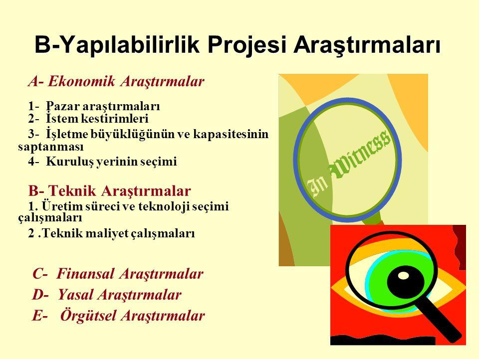 B-Yapılabilirlik Projesi Araştırmaları A- Ekonomik Araştırmalar 1- Pazar araştırmaları 2- İstem kestirimleri 3- İşletme büyüklüğünün ve kapasitesinin
