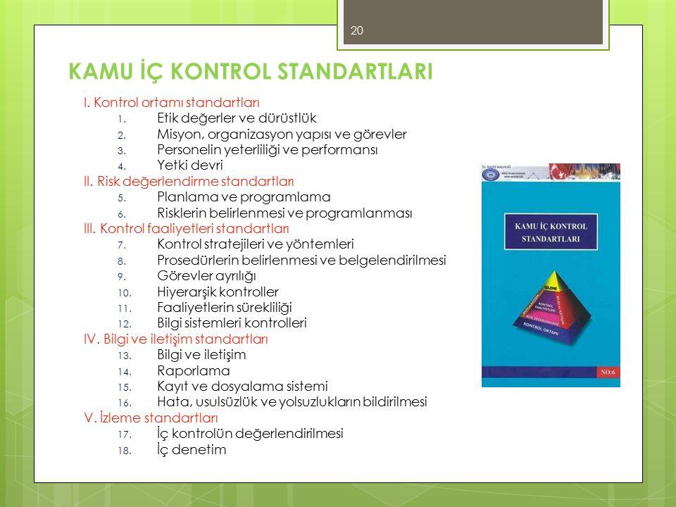 KAMU İÇ KONTROL STANDARTLARI I. Kontrol ortamı standartları 1. Etik değerler ve dürüstlük 2. Misyon, organizasyon yapısı ve görevler 3. Personelin yet
