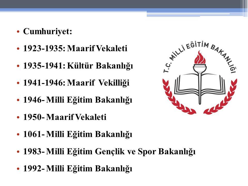Türk Eğitim Sisteminin Genel ve Yapısal Sorunları Eğitimin Temel Sistemlerinin Sorunları Bakanlık Merkez Örgütünün Sorunları 1.Okul öncesi eğitimin sorunları 2.İlköğretimin sorunları 3.Ortaöğretimin sorunları 4.Yüksek Öğretimin sorunları 5.Yaygın Eğitimin sorunları