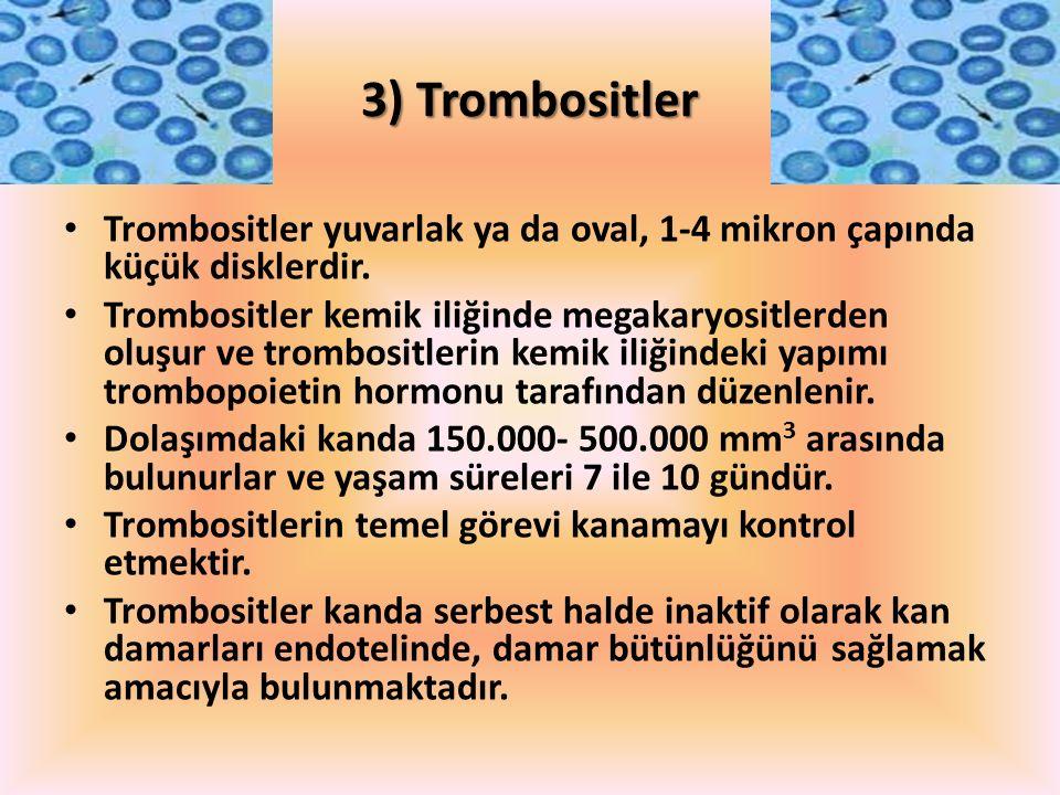 3) Trombositler Trombositler yuvarlak ya da oval, 1-4 mikron çapında küçük disklerdir. Trombositler kemik iliğinde megakaryositlerden oluşur ve trombo