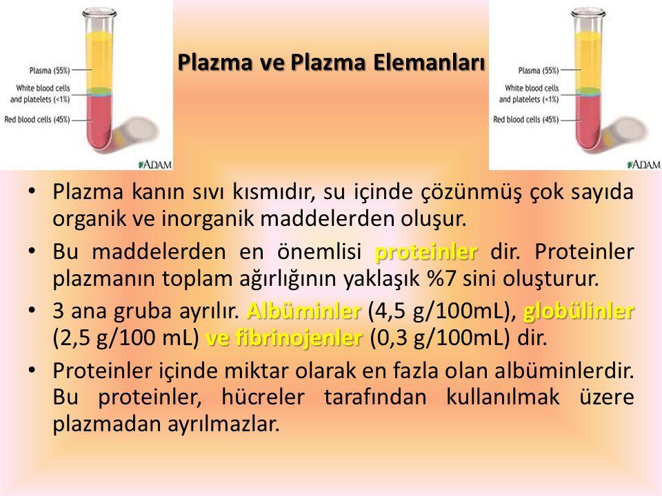 Plazma ve Plazma Elemanları Plazma kanın sıvı kısmıdır, su içinde çözünmüş çok sayıda organik ve inorganik maddelerden oluşur. proteinler Bu maddelerd