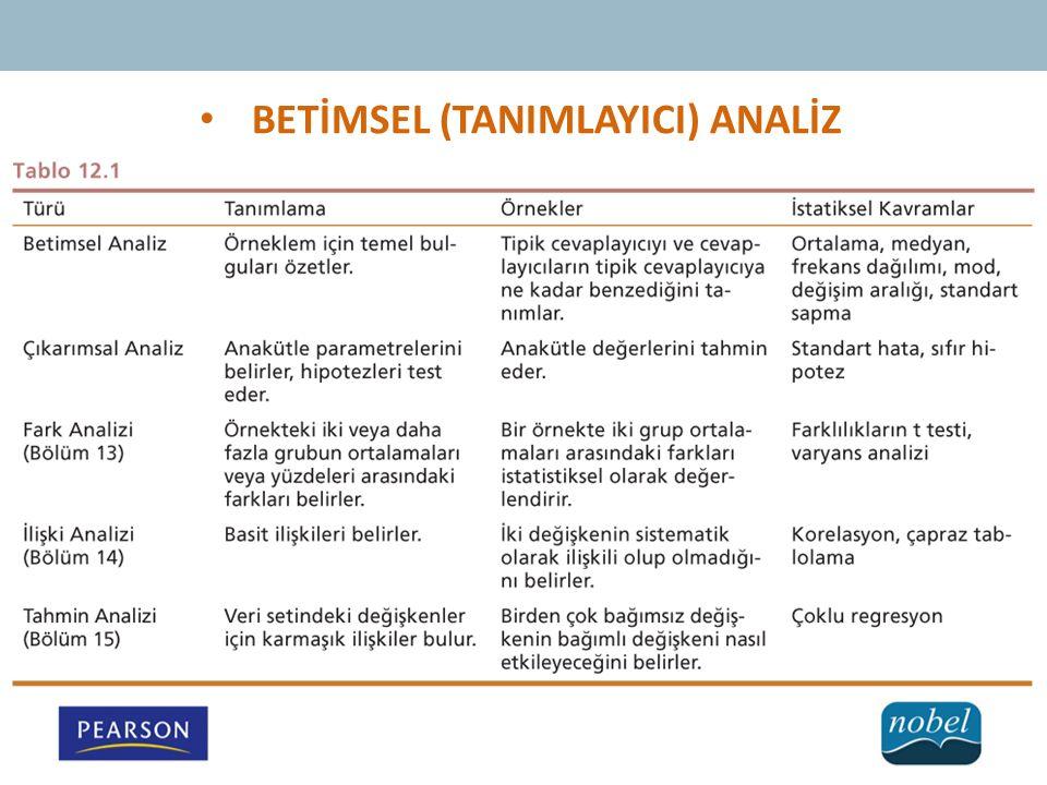 BETİMSEL (TANIMLAYICI) ANALİZ