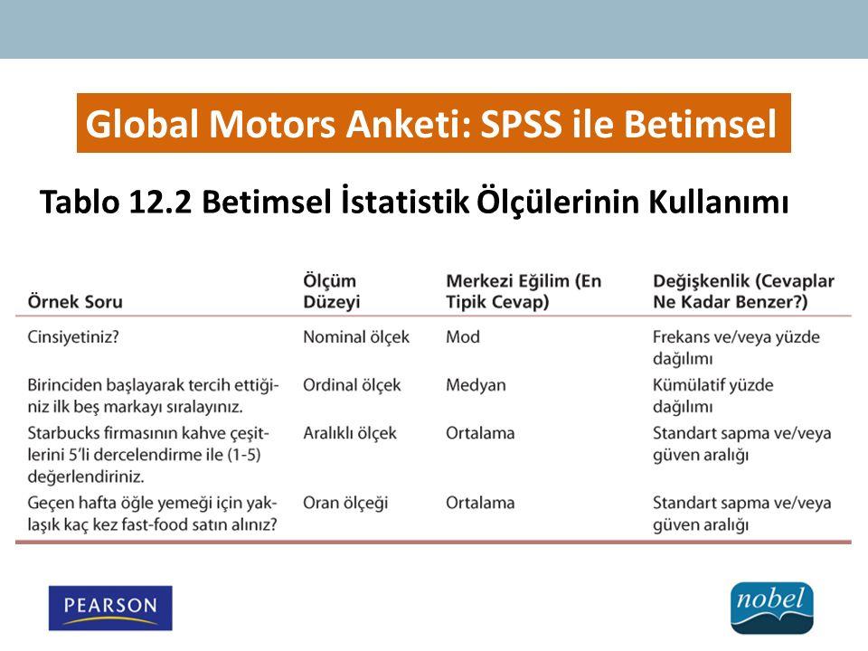 Global Motors Anketi: SPSS ile Betimsel Tablo 12.2 Betimsel İstatistik Ölçülerinin Kullanımı