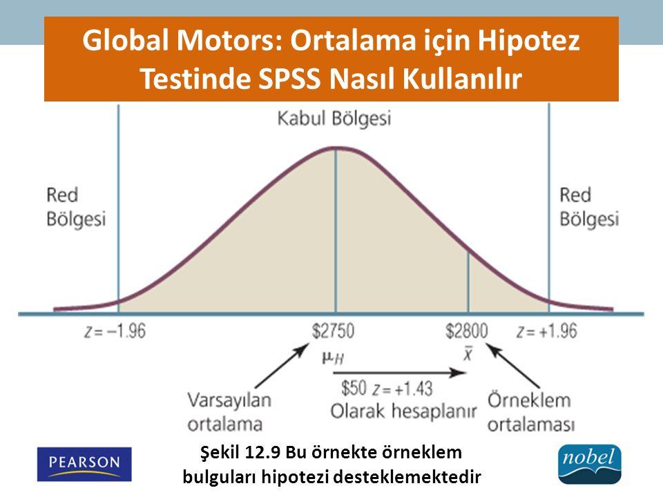 Global Motors: Ortalama için Hipotez Testinde SPSS Nasıl Kullanılır Şekil 12.9 Bu örnekte örneklem bulguları hipotezi desteklemektedir