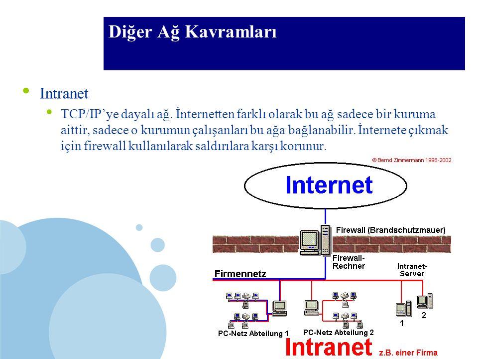 BTÖ 306 Diğer Ağ Kavramları Intranet TCP/IP'ye dayalı ağ.