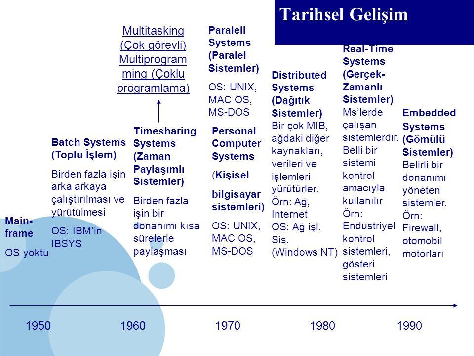 BTÖ 306 Tarihsel Gelişim 1950196019701980 1990 Main- frame OS yoktu Batch Systems (Toplu İşlem) Birden fazla işin arka arkaya çalıştırılması ve yürütülmesi OS: IBM'in IBSYS Timesharing Systems (Zaman Paylaşımlı Sistemler) Birden fazla işin bir donanımı kısa sürelerle paylaşması Multitasking (Çok görevli) Multiprogram ming (Çoklu programlama) Personal Computer Systems (Kişisel bilgisayar sistemleri) OS: UNIX, MAC OS, MS-DOS Paralell Systems (Paralel Sistemler) OS: UNIX, MAC OS, MS-DOS Distributed Systems (Dağıtık Sistemler) Bir çok MIB, ağdaki diğer kaynakları, verileri ve işlemleri yürütürler.