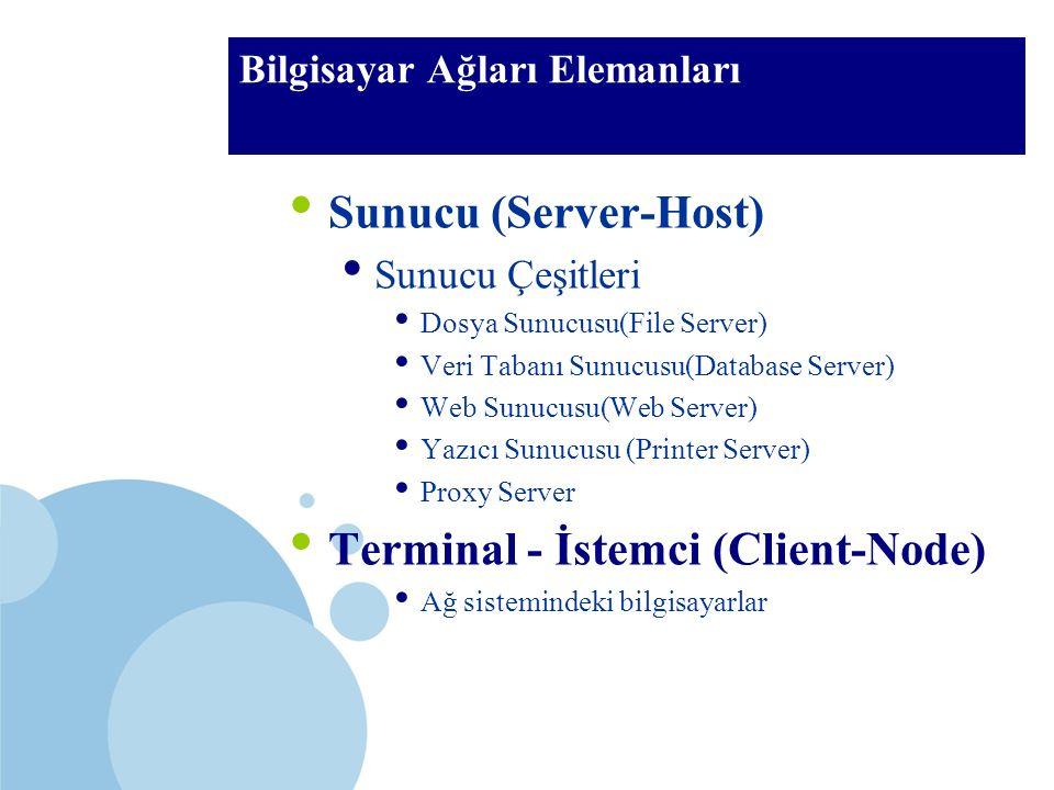 BTÖ 306 Bilgisayar Ağları Elemanları Sunucu (Server-Host) Sunucu Çeşitleri Dosya Sunucusu(File Server) Veri Tabanı Sunucusu(Database Server) Web Sunucusu(Web Server) Yazıcı Sunucusu (Printer Server) Proxy Server Terminal - İstemci (Client-Node) Ağ sistemindeki bilgisayarlar