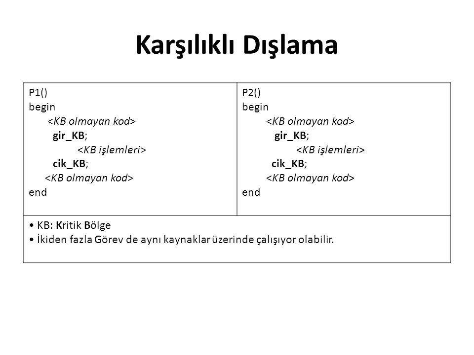 Karşılıklı Dışlama P1() begin gir_KB; cik_KB; end P2() begin gir_KB; cik_KB; end KB: Kritik Bölge İkiden fazla Görev de aynı kaynaklar üzerinde çalışı