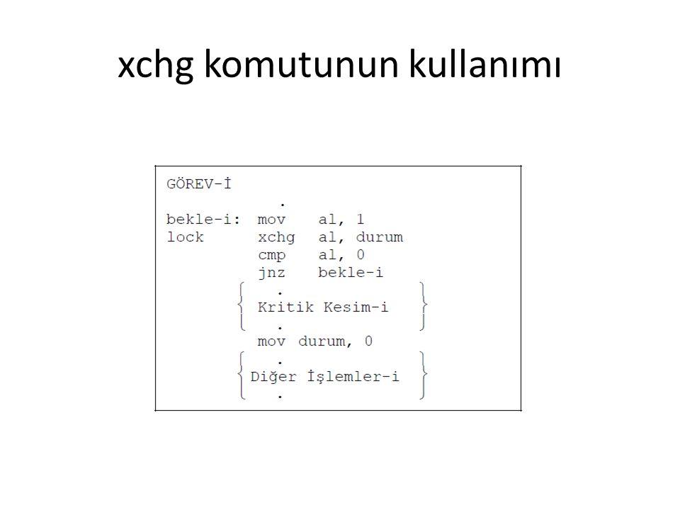 xchg komutunun kullanımı