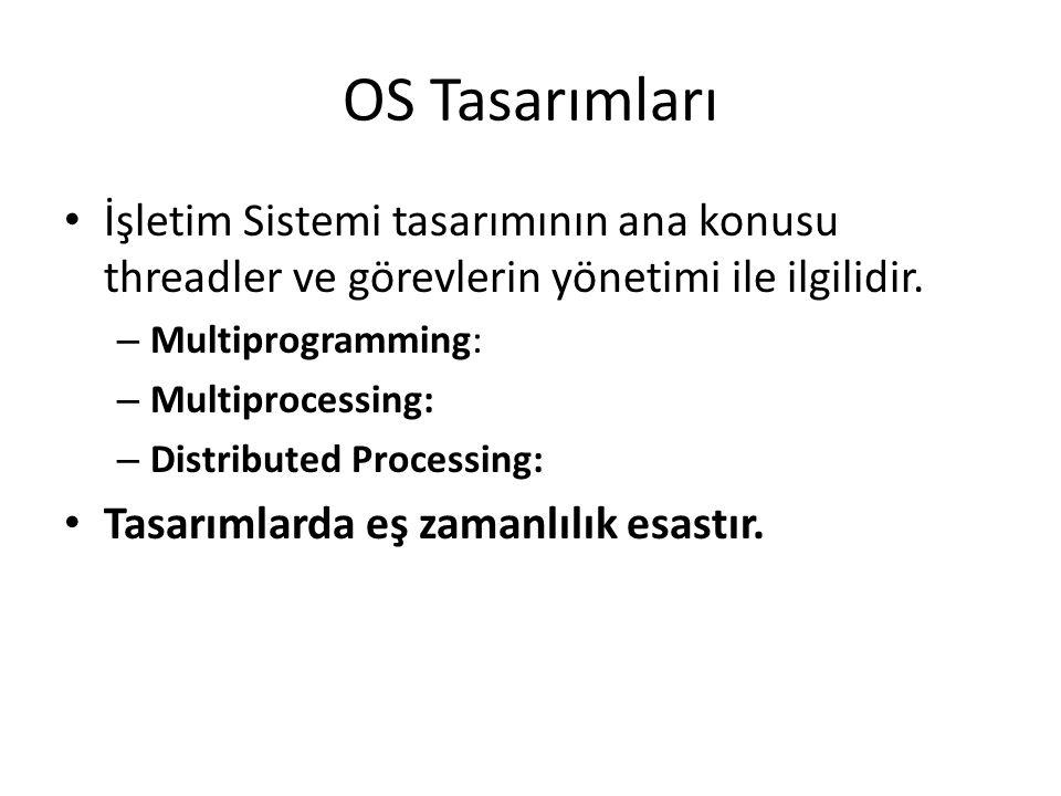 OS Tasarımları İşletim Sistemi tasarımının ana konusu threadler ve görevlerin yönetimi ile ilgilidir. – Multiprogramming: – Multiprocessing: – Distrib