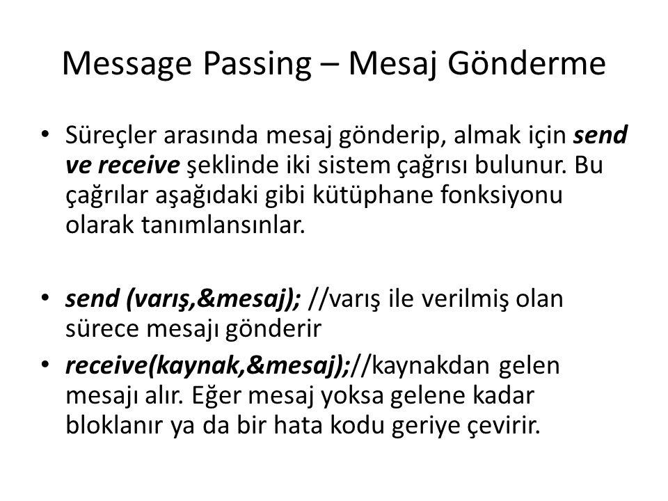 Message Passing – Mesaj Gönderme Süreçler arasında mesaj gönderip, almak için send ve receive şeklinde iki sistem çağrısı bulunur. Bu çağrılar aşağıda
