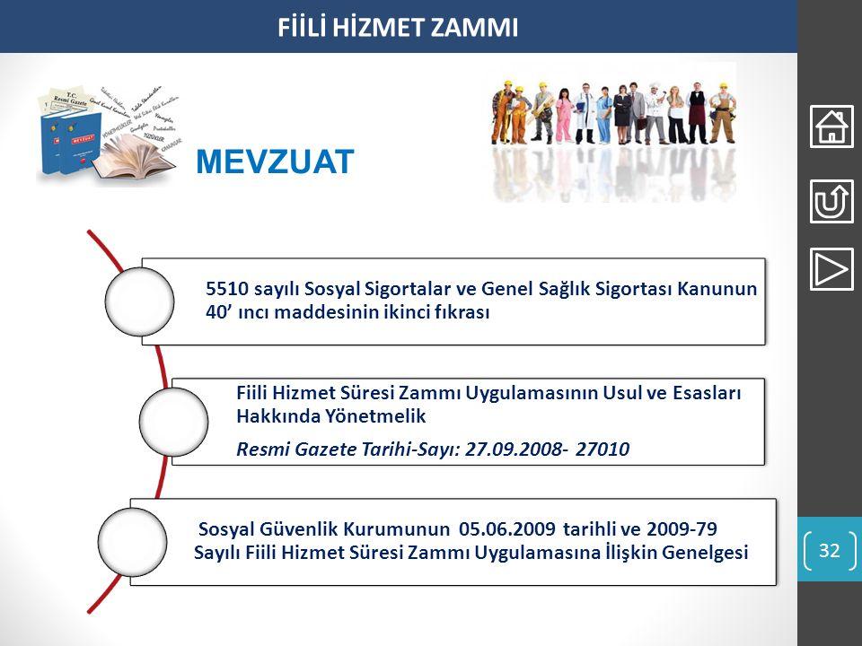 FİİLİ HİZMET ZAMMI 5510 sayılı Sosyal Sigortalar ve Genel Sağlık Sigortası Kanunun 40' ıncı maddesinin ikinci fıkrası Fiili Hizmet Süresi Zammı Uygulamasının Usul ve Esasları Hakkında Yönetmelik Resmi Gazete Tarihi-Sayı: 27.09.2008- 27010 Sosyal Güvenlik Kurumunun 05.06.2009 tarihli ve 2009-79 Sayılı Fiili Hizmet Süresi Zammı Uygulamasına İlişkin Genelgesi MEVZUAT 32