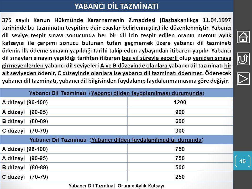 YABANCI DİL TAZMİNATI 375 sayılı Kanun Hükmünde Kararnamenin 2.maddesi (Başbakanlıkça 11.04.1997 tarihinde bu tazminatın tespitine dair esaslar belirlenmiştir.) ile düzenlenmiştir.