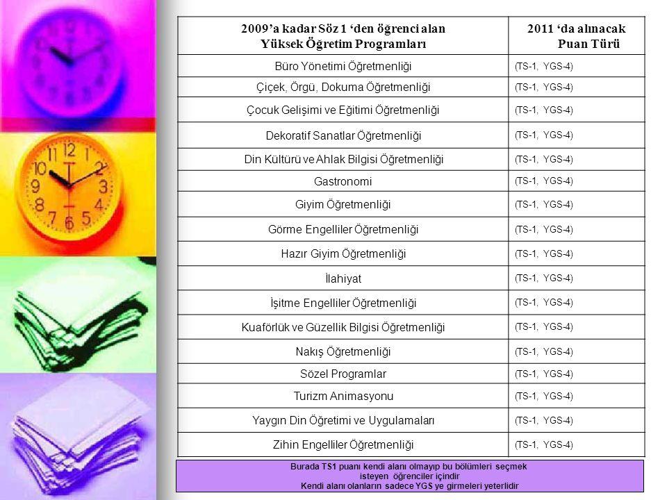 2009'a kadar Söz 1 'den öğrenci alan Yüksek Öğretim Programları 2011 'da alınacak Puan Türü Büro Yönetimi Öğretmenliği (TS-1, YGS-4) Çiçek, Örgü, Doku