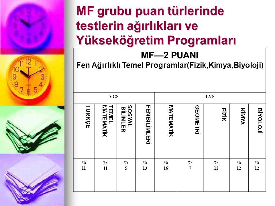 MF grubu puan türlerinde testlerin ağırlıkları ve Yükseköğretim Programları MF—2 PUANI Fen Ağırlıklı Temel Programlar(Fizik,Kimya,Biyoloji) YGSLYS TÜR
