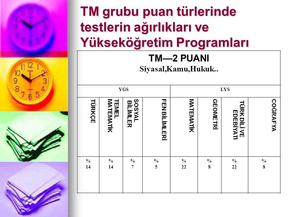 TM grubu puan türlerinde testlerin ağırlıkları ve Yükseköğretim Programları TM—2 PUANI Siyasal,Kamu,Hukuk.. YGSLYS TÜRKÇETEMELMATEMATİKSOSYAL BİLİMLER