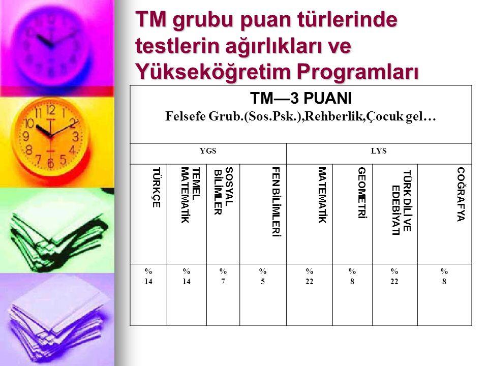 TM grubu puan türlerinde testlerin ağırlıkları ve Yükseköğretim Programları TM—3 PUANI Felsefe Grub.(Sos.Psk.),Rehberlik,Çocuk gel… YGSLYS TÜRKÇETEMEL