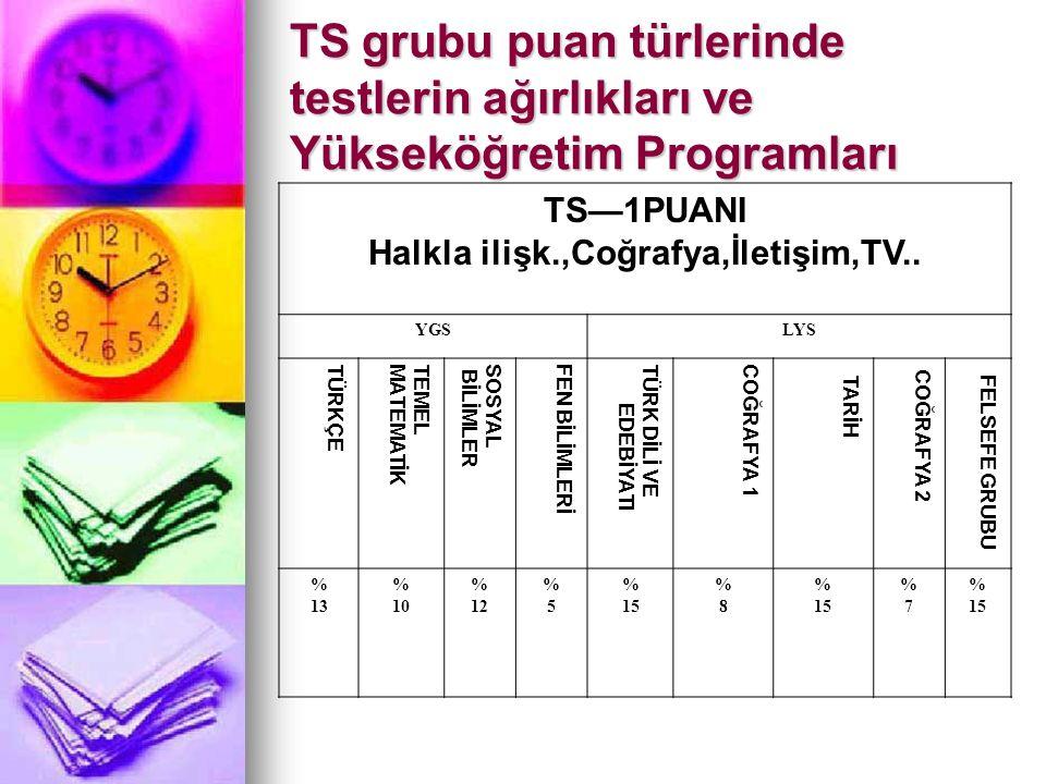 TS grubu puan türlerinde testlerin ağırlıkları ve Yükseköğretim Programları TS—1PUANI Halkla ilişk.,Coğrafya,İletişim,TV.. YGSLYS TÜRKÇETEMELMATEMATİK