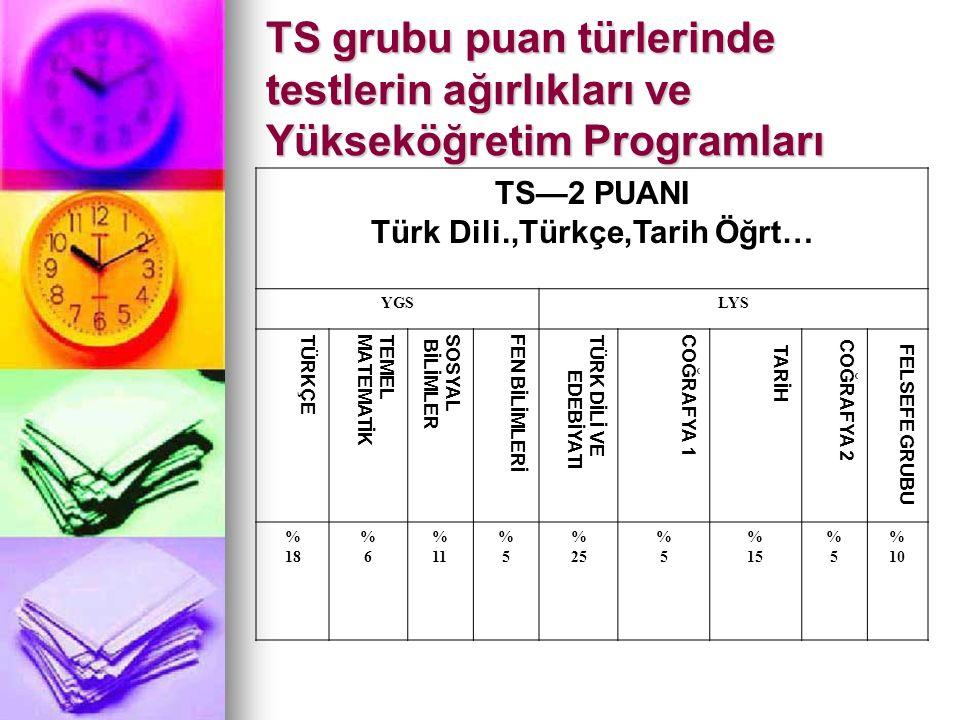 TS grubu puan türlerinde testlerin ağırlıkları ve Yükseköğretim Programları TS—2 PUANI Türk Dili.,Türkçe,Tarih Öğrt… YGSLYS TÜRKÇETEMELMATEMATİKSOSYAL
