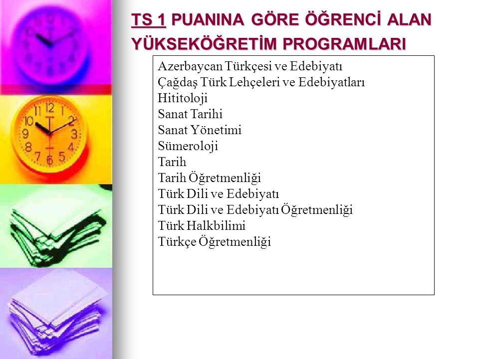 TS 1 PUANINA GÖRE ÖĞRENCİ ALAN YÜKSEKÖĞRETİM PROGRAMLARI Azerbaycan Türkçesi ve Edebiyatı Çağdaş Türk Lehçeleri ve Edebiyatları Hititoloji Sanat Tarih