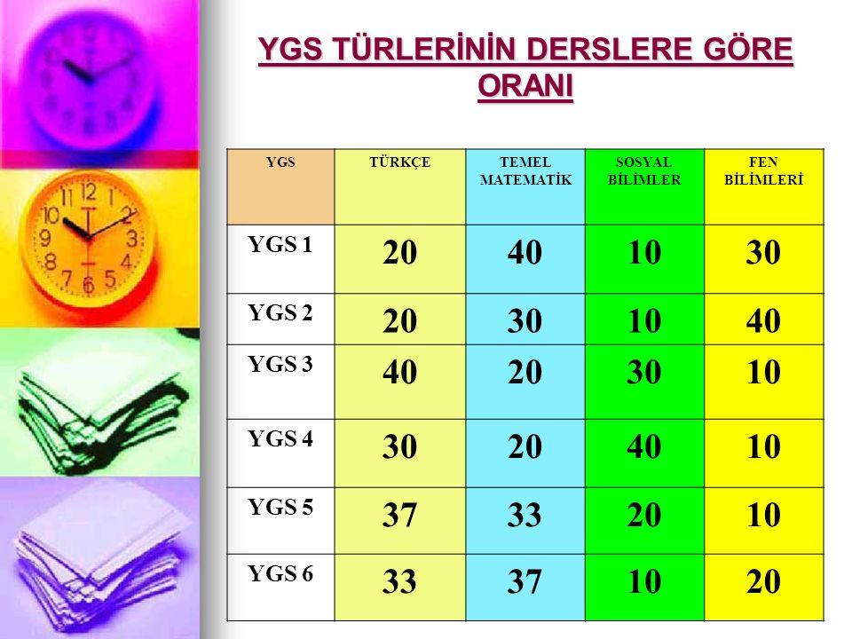 Meslek liseleri DİKKAT 2009'a kadar Say 1 'den öğrenci alan Yüksek Öğretim Programları 2010 'da alınacak Puan Türü Döküm Öğretmenliği(MF-2, YGS-2) Kimya Öğretmenliği(MF-2, YGS-2) Metal Öğretmenliği(MF-2, YGS-2) Su Ürünleri Mühendisliği (Yüksekokul)(MF-2, YGS-2) Tekstil Dokuma ve Örgü Öğretmenliği(MF-2, YGS-2) Tekstil Öğretmenliği(MF-2, YGS-2) Tekstil Terbiye Öğretmenliği(MF-2, YGS-2) Tütün Eksperliği(MF-2, YGS-2) Burada MF 2 puanı kendi alanı olmayıp bu bölümleri seçmek isteyen öğrenciler içindir Kendi alanı olanların sadece YGS ye girmeleri yeterlidir.