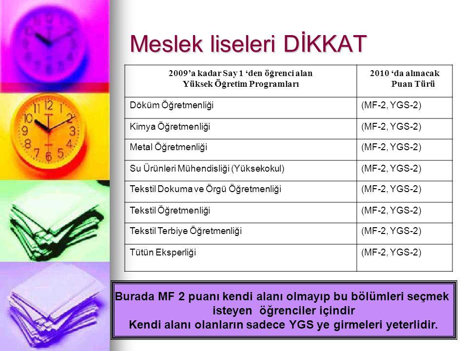 Meslek liseleri DİKKAT 2009'a kadar TM 1 'den öğrenci alan Yüksek Öğretim Programları 2010 'da alınacak Puan Türü Moda Tasarımı(TM-3, YGS-5) Moda Tasarımı Öğretmenliği(TM-3, YGS-5) Okul Öncesi Öğretmenliği(TM-3, YGS-5) Okul Öncesi Öğretmenliği (Açıköğretim)(TM-3, YGS-5) Rekreasyon(TM-3, YGS-5) Sosyal Hizmet (Yüksekokulu)(TM-3, YGS-5) Burada TM 3 puanı kendi alanı olmayıp bu bölümleri seçmek isteyen öğrenciler içindir Kendi alanı olanların sadece YGS ye girmeleri yeterlidir.