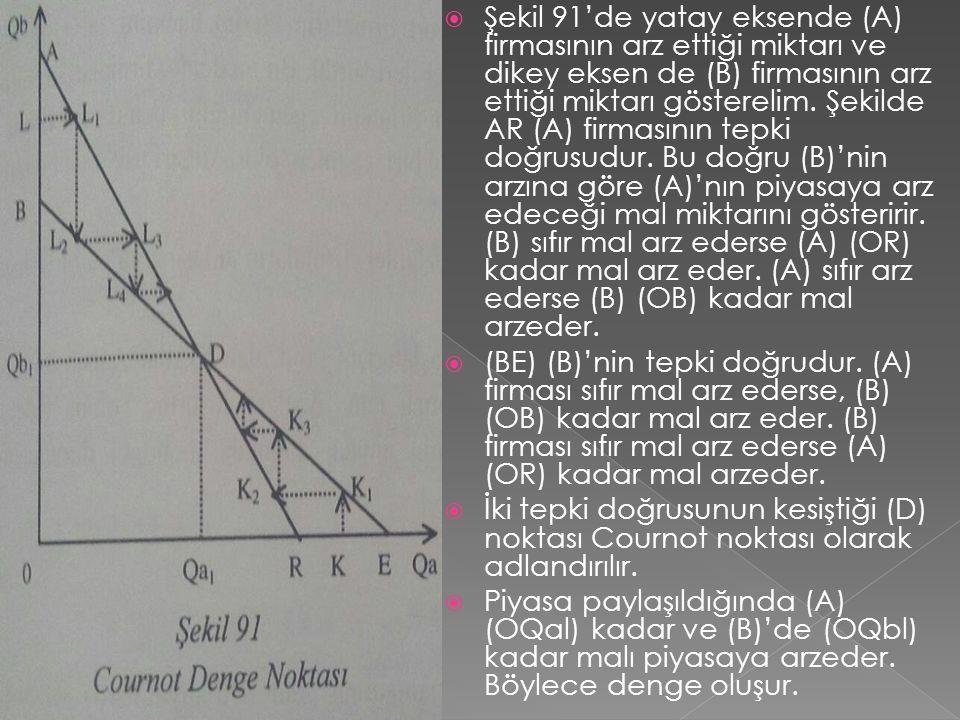  Şekil 91'de yatay eksende (A) firmasının arz ettiği miktarı ve dikey eksen de (B) firmasının arz ettiği miktarı gösterelim. Şekilde AR (A) firmasını