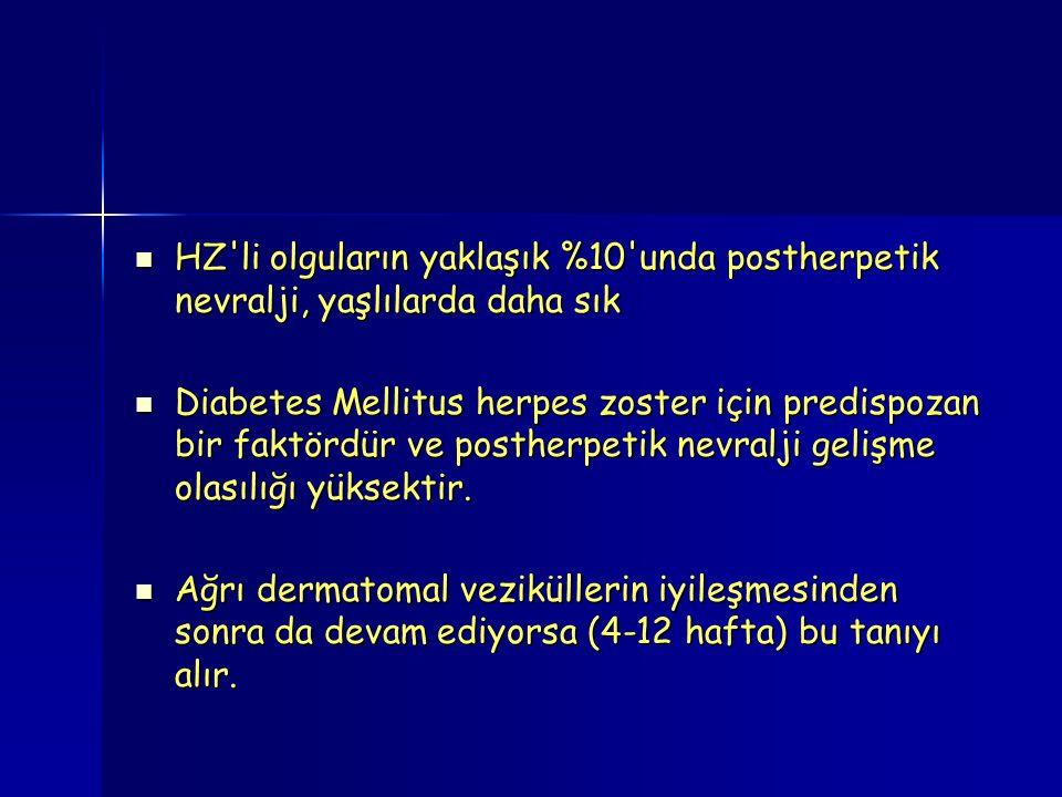 HZ li olguların yaklaşık %10 unda postherpetik nevralji, yaşlılarda daha sık HZ li olguların yaklaşık %10 unda postherpetik nevralji, yaşlılarda daha sık Diabetes Mellitus herpes zoster için predispozan bir faktördür ve postherpetik nevralji gelişme olasılığı yüksektir.