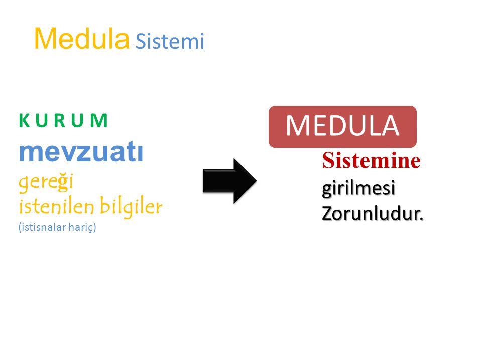 Medula Sistemi MEDULA sistemine girilmesi ZORUNLUDUR.
